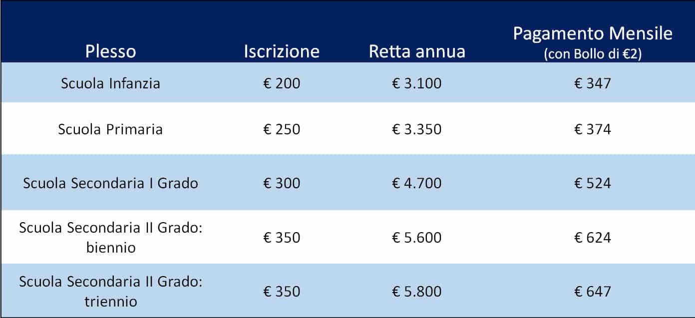 Tariffe Esternato 2021-2022